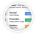 Heb je ooit een e-mail willen sturen naar iemand die je kent, maar waarvan je het e-mailadres niet hebt? Vanaf deze week worden je Google+ contacten bij het opstellen van een nieuwe e-mail in Gmail voorgesteld als mogelijke ontvangers.