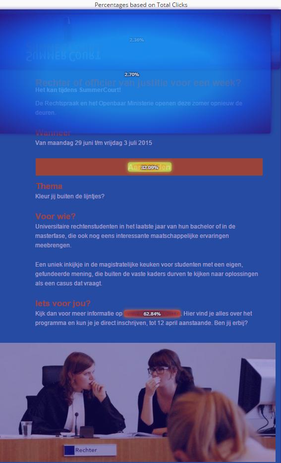 Heatmap Rechtspraak campagne 2015