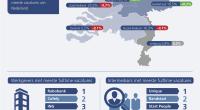 In 2015 zijn 22% meer vacatures geplaatst dan in 2014. Dat blijkt uit cijfers van Jobfeed, de Big Data tool voor vacatures van Textkernel, die vandaag haarrapport De Nederlandse online vacaturemarkt in 2015 presenteert. Jobfeed heeft in 2015 ruim 9,9 miljoen online vacature-plaatsingen ontdekt, geanalyseerd en gecategoriseerd. Voor dit rapport […]