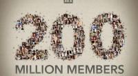 Gisteren werd bekend gemaakt dat LinkedIn meer dan 200 miljoen leden heeft wereldwijd. Maar welke trends zijn er te bespeuren afgelopen jaar bij LinkedIn-gebruik in Nederland? Hoe vaak wordt dit online netwerk nu echt bezocht? En hoe gebruiken bedrijven deze site? LinkedIn.com in Nederland Na een jaar kunnen we weer […]