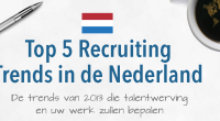 Het gebruik van sociale professionele netwerken voor het werven van talent is ten opzichte van 2012 significant gestegen in Nederland (55% in 2013 versus 33% in 2012). Dit is één van de meest opvallende resultaten uit LinkedIn's wereldwijde onderzoek* rondom recruitment trends. Het onderzoek is dit jaar voor de derde […]