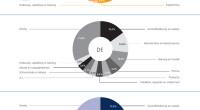 Part-time vacatures bedragen circa 29% van alle online vacatures geplaatst in Nederland in 2014.