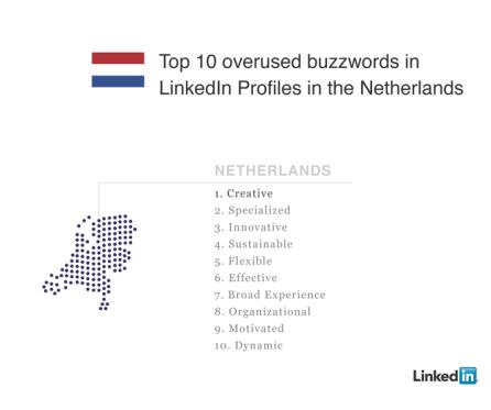 LinkedIn, 's werelds grootste professionele netwerk met meer dan 135 miljoen leden wereldwijd, onthult vandaag de meest gebruikte woorden in LinkedIn-profielen in 2011. Het meest gebruikte woord wereldwijd, maar ook in Nederland, is 'creative'. Hieronder een top 10 van de meest gebruikte woorden in LinkedIn-profielen in Nederland: Creative Specialized Innovative […]