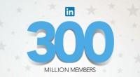 LinkedIn meldt vandaag de grens van 300 miljoen leden in 200 landen en gebieden te hebben doorbroken. Meer dan 50% van het Nederlands verkeer is mobile.